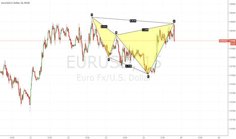 EURUSD: EU having it rough