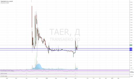 TAER: Верим в возрождение бренда - Трансаэро