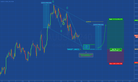 XAUUSD: [GOLD] POTENTIAL NEW BULLISH LEG