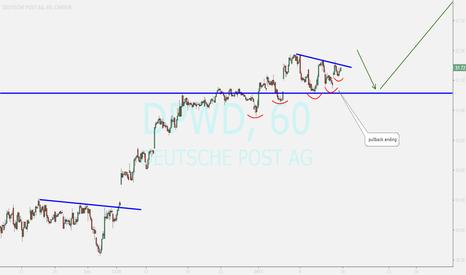 DPW: deutche  post ...buy