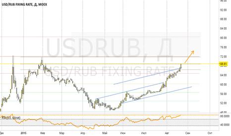 USDRUB: USDRUB / Рубль утонет в дешевеющей нефти / ЦБ спасет или нет? /