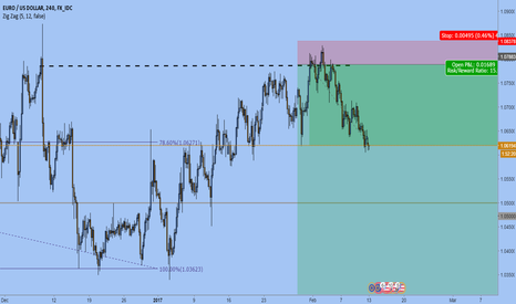 EURUSD: EUR/USD SWING TRADE ZOOMED IN
