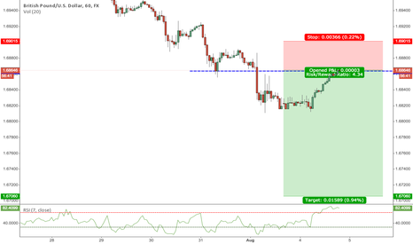 GBPUSD: GBPUSD Back at Structure