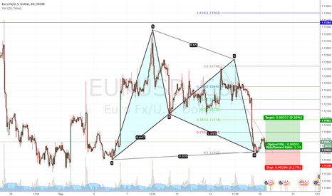 EURUSD: EURUSD PRICE TEST