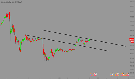 BTCUSD: BTCUSD - Parallel Channel