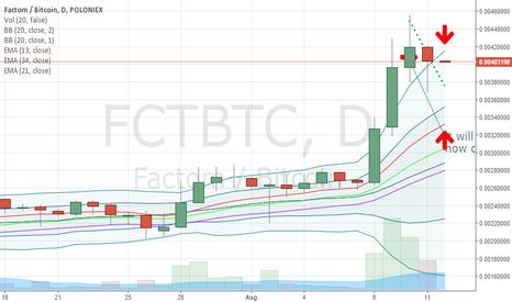 FCTBTC: short FCT in 0.00420