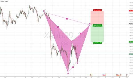 XAUUSD: XAUUSD, Bearish Bat Pattern
