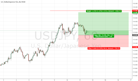 USDJPY: Took a Buy on USDJPY Today