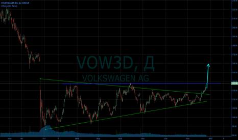VOW3: Частичная отработка идеи по VOW3.DE