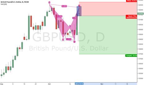 GBPUSD: Gbp Usd: sell: at 1.6177 | sl: 1.6280 | tp: 1.59 - 1.5750