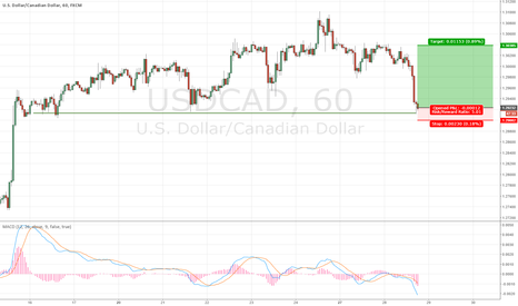 USDCAD: USDCAD strong support, will it hold?