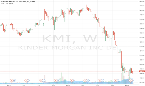 KMI: Kinder Morgan