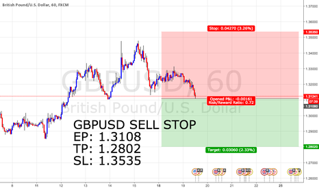 GBPUSD: #7 GBPUSD SELL STOP