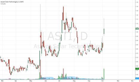 ASTI: Needs to take 1.15 back asap