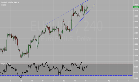 EURUSD: key support is around 1.3887