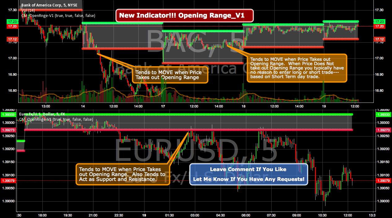 New Indicator!!! Opening Range_V1