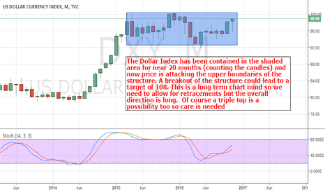 DXY: DXY: Long Term Direction Is Still Up IMHO