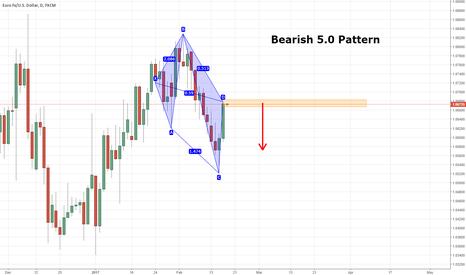 EURUSD: For Pattern Traders Only - EURUSD - Bearish 5.0 Pattern