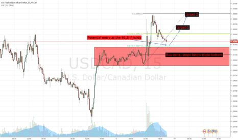 USDCAD: USD/CAD buy potential