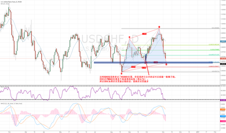 USDCHF: Made in China