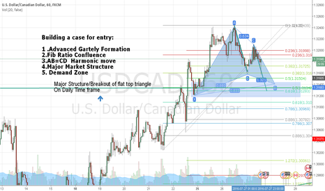 USDCAD: USD/CAD Trend Continuation Trade + Potential Gartely Completion