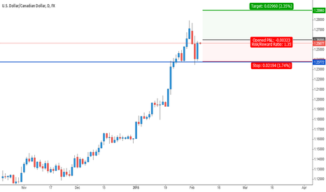 USDCAD: Joining the uptrend