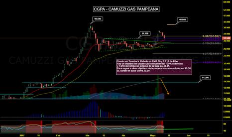CGPA2: CGPA - Posible trowback y nueva salida