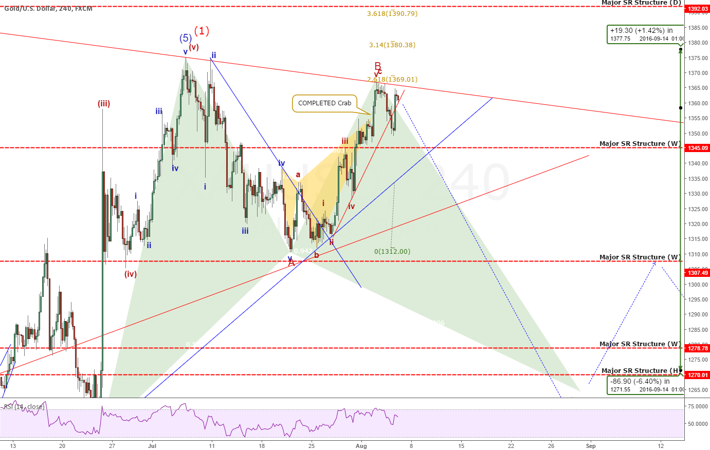 "Gold: A ""Golden Opportunity"" Is Nearly Upon Us"