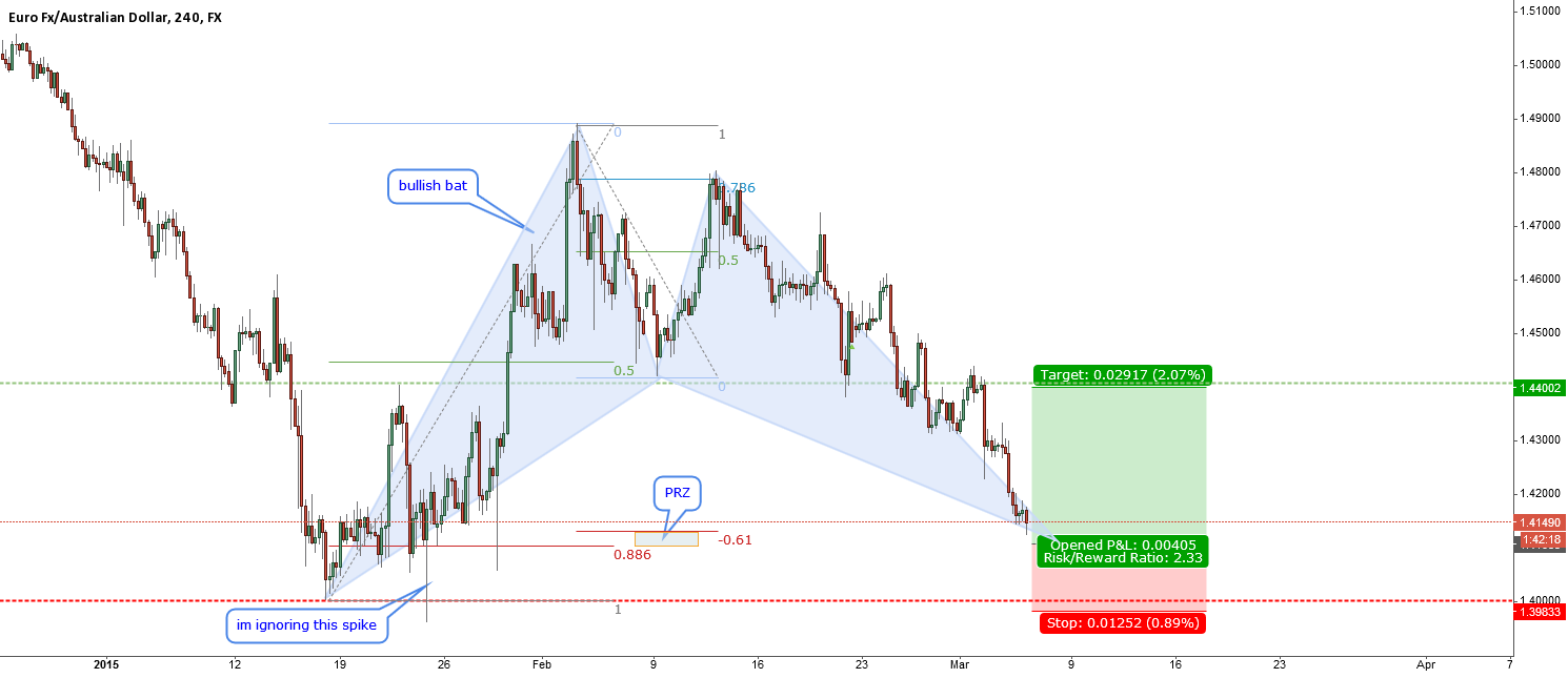 EURAUD-expecting some good news from EU