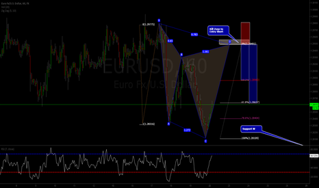 EURUSD: Good Possible SHORT CYPHER PATTERN