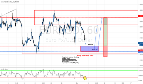 EURUSD: Long entry on DAILY DEMAND ZONE with HIGH RISK/REWARD