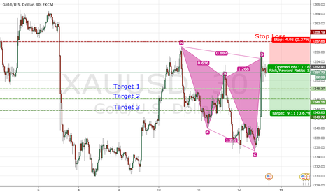 XAUUSD: Short Gold - XAUUSD - Cypher Pattern