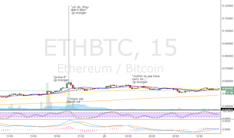 ETHBTC: JP Morgan's Ethereum 7:30pm March 24 #NeverForget