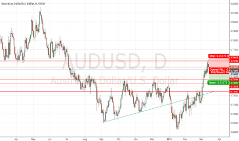 AUDUSD: Short Aussie Dollar at Resistance