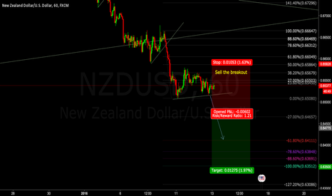 NZDUSD: NZDUSD Sell the breakout