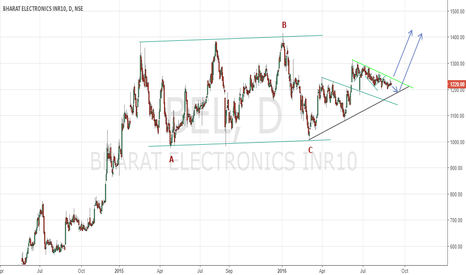 BEL: Bullish on Bharat Electronics (BEL)