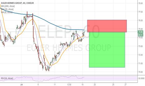 ELE: https://www.tradingview.com/chart/HkBH0reM/