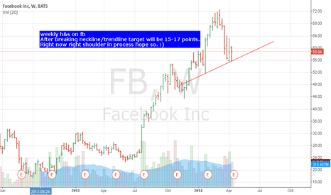 FB: possible h&s on fb