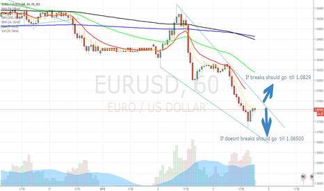 EURUSD: EurUsd moves