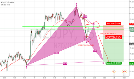 NZDJPY: FOLLOW CHART INSTRUCTIONS