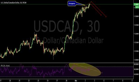 USDCAD: Divergence-USDCAD