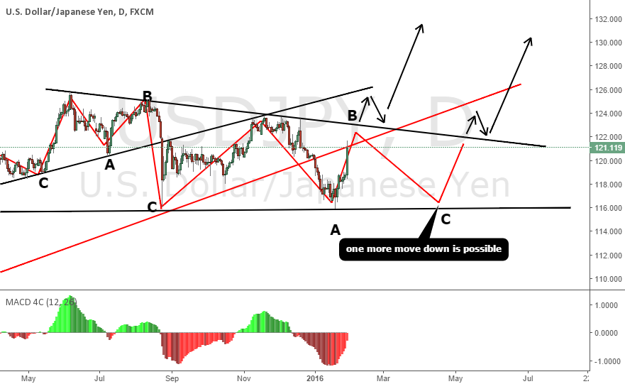 one more move down is possible