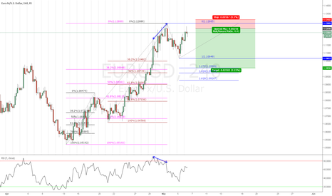 EURUSD: Possible SHORT EURUSD opportunity 4H