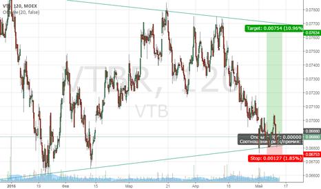 VTBR: Покупка акций ВТБ