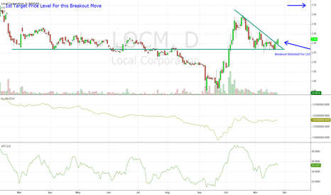 LOCM: This one set to move on IP news!