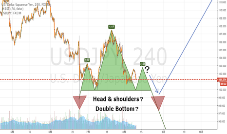 USDJPY: Head & shoulders  or  Double Bottom
