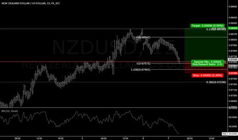 NZDUSD: Long NZDUSD