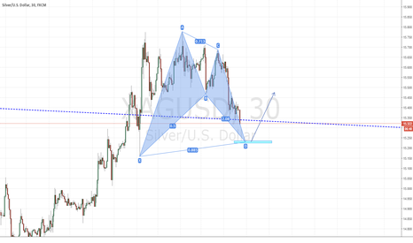 XAGUSD: HAGUSD long set up