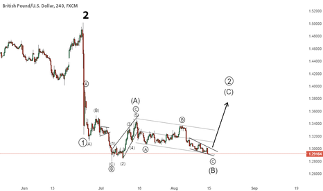 GBPUSD: GBP/USD - If it doesn't go lower it will go higher