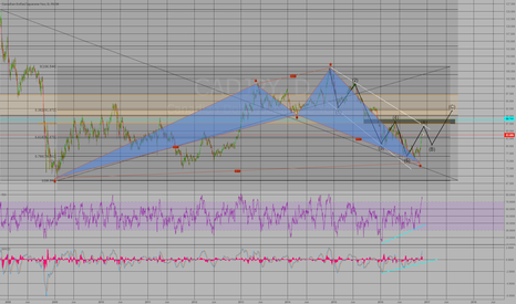 CADJPY: Correction is on... will touch the top of the channel
